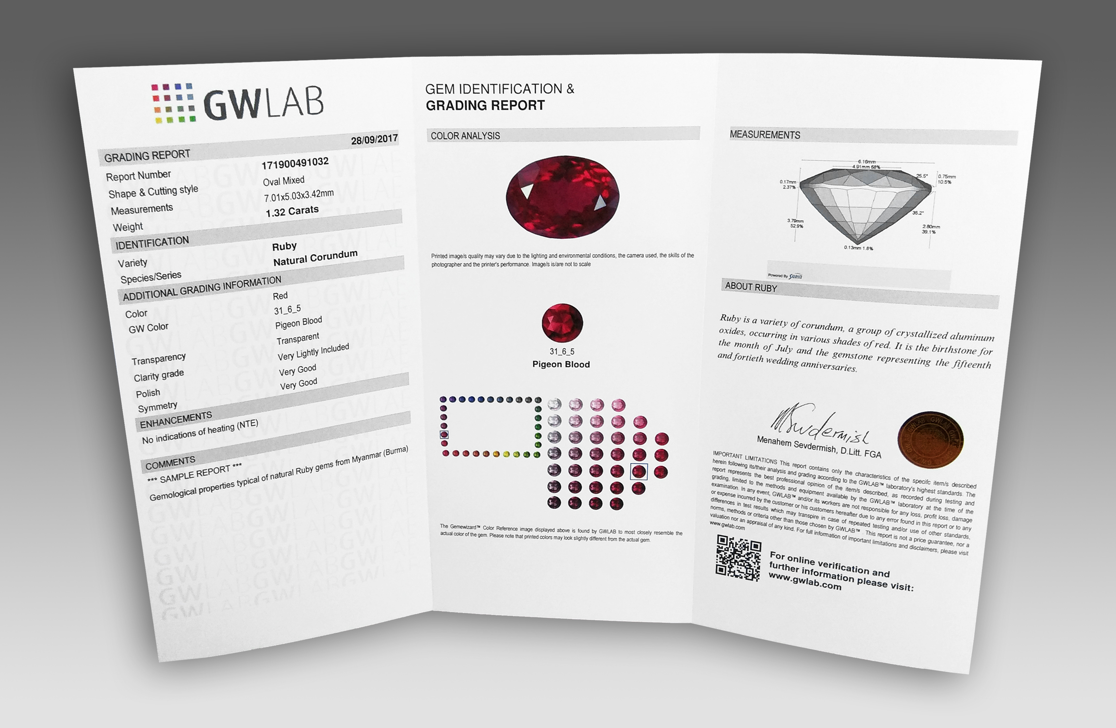GWLAB Gem Identification And Grading Report - Inner Side